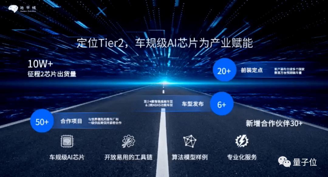 地平线黄畅:软件2.0时代,数据驱动进化,算力将成为智能化的基石丨MEET2021