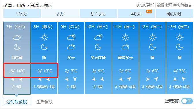 冻哭了!山西迎来入冬最低气温!你正处一年最危险的27天!防寒保命10招送上!  第9张