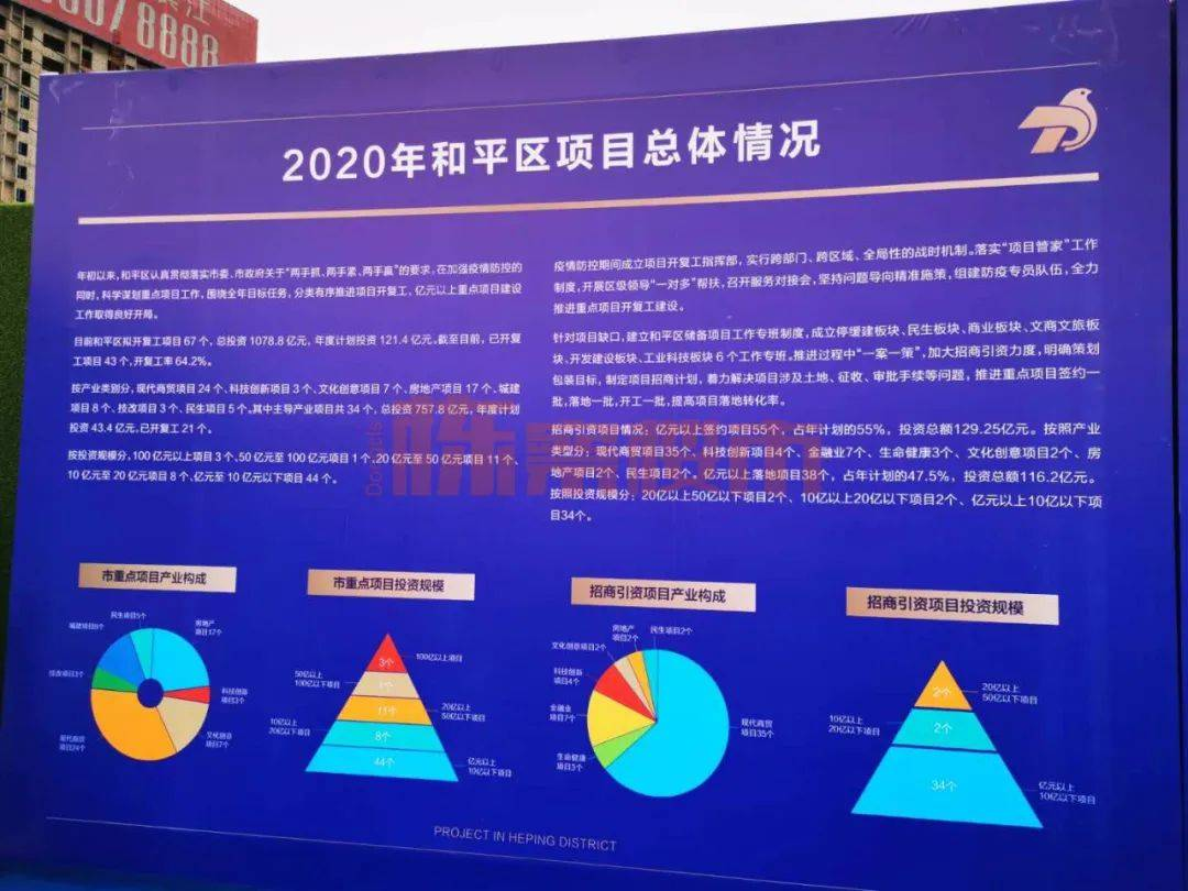 2021重大项目纷纷落地沈阳,这些板块将受益!