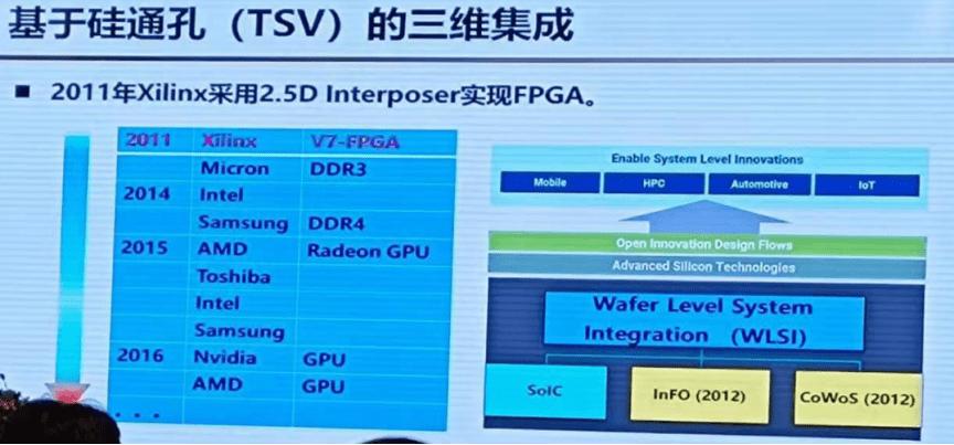 清华大学蔡坚:系统级封装/三维集成是集成电路技术发展的重要创新方向