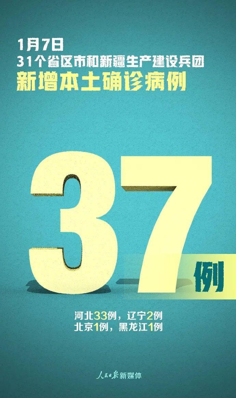 河北新增33+39!有多名老师学生,有人多次乘高铁长途车公交地铁…  第3张