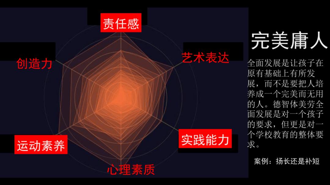 """倪闽景 :从一个""""人""""的信息化,看当今教育""""四大难题""""怎么破丨头条  第14张"""