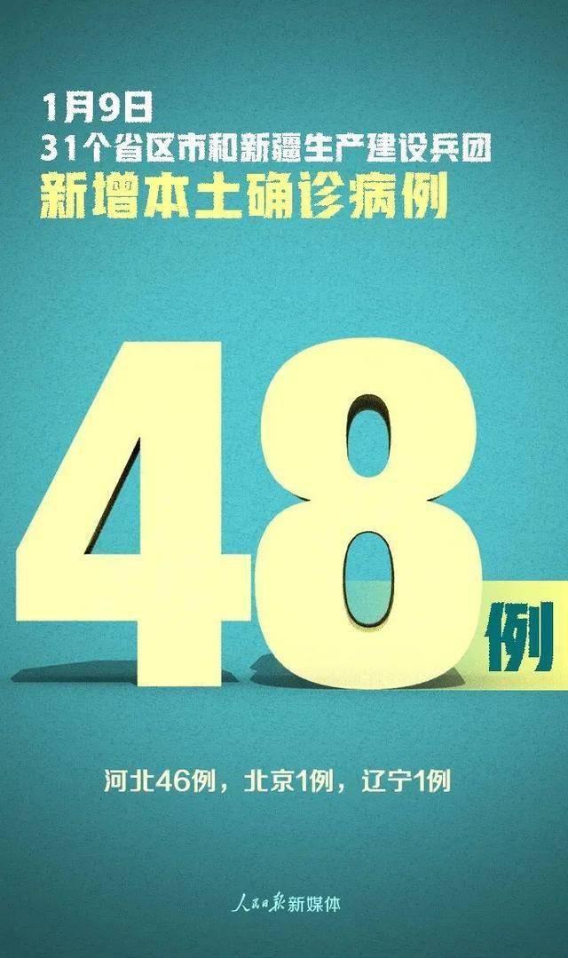 严防严控!新增确诊69例,其中境外输入21例、本土48例