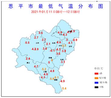 恩平城区今日最低气温
