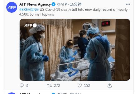 快讯!约翰斯·霍普金斯大学:美国单日新增约4500例新冠死亡病例,创新纪录