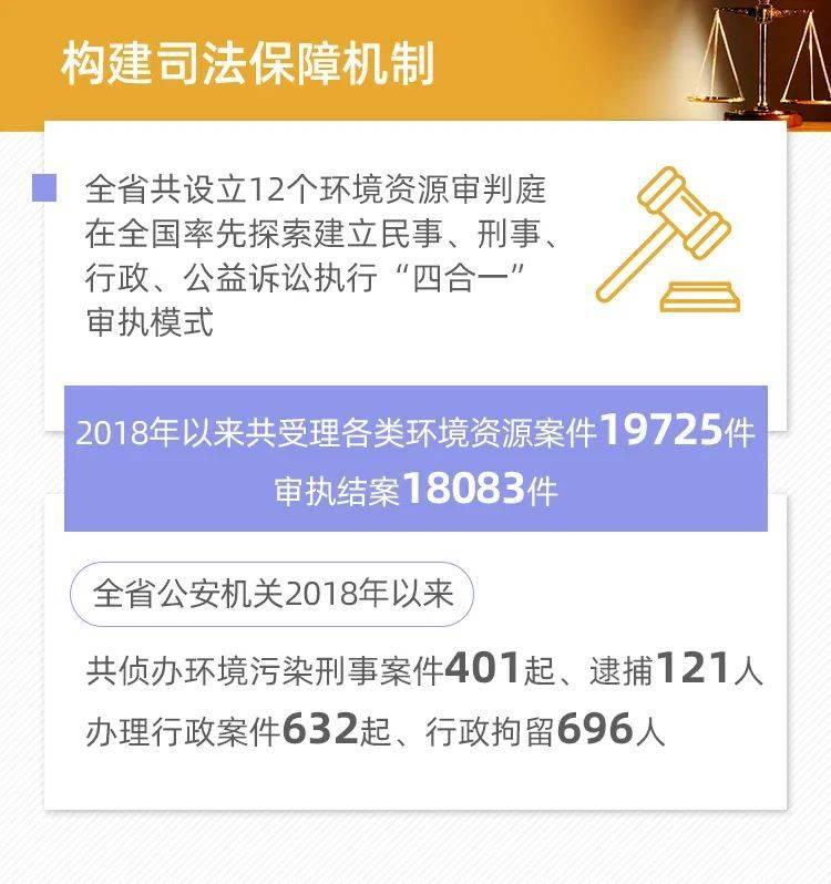 天蓝、水清、山绿、宜居!回眸5年,云南推动长江经济带发展成绩闪亮