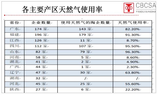 人均劳产率_中国人均寿命变化图