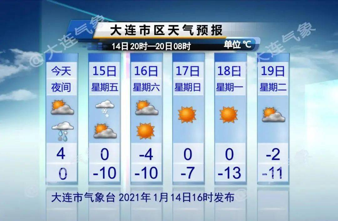 雨夹雪+大风+降温!寒潮又来了!