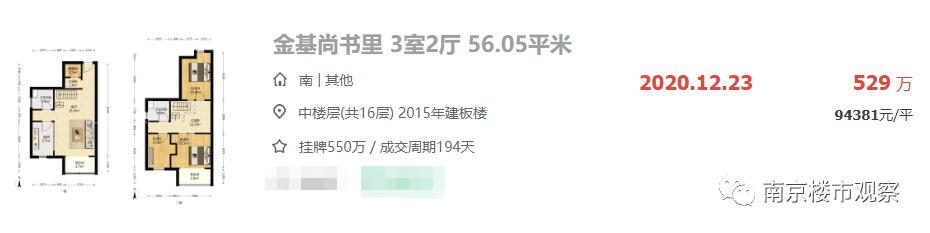惊!9.4万/㎡成交,南部新城创新高,福利盘曝光!
