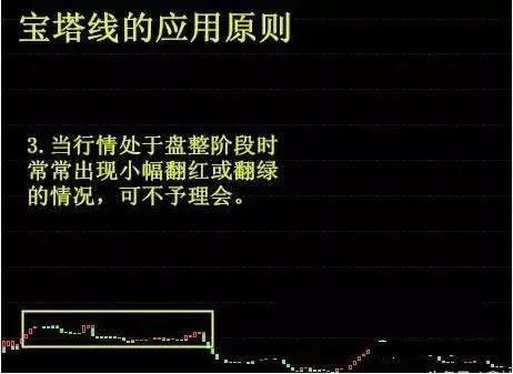宝塔线指标哪个软件有(宝塔线指标详解图解)插图(2)