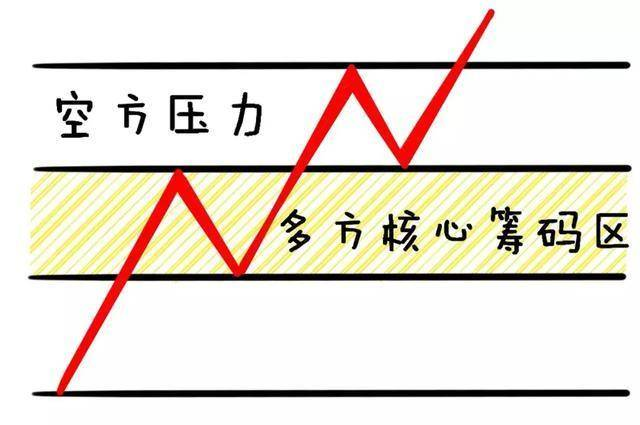涨停是什么意思(股票涨停是怎么回事)插图(19)