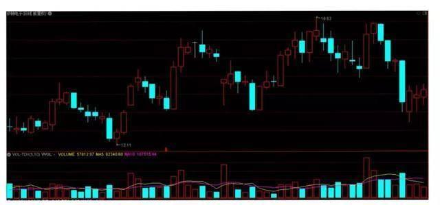 涨停是什么意思(股票涨停是怎么回事)插图(13)