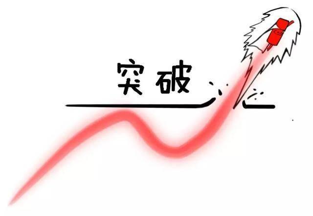 涨停是什么意思(股票涨停是怎么回事)插图(2)