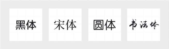 UI设计中的字体设计