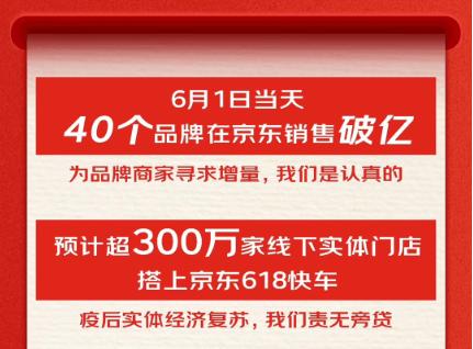 高效供應鏈喚醒線下實體經濟 京東618大商超全渠道首日成交額超100%