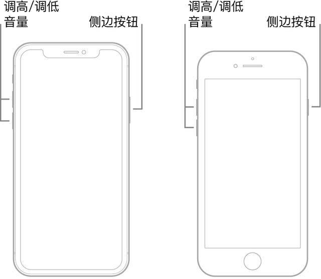 苹果手机如何强制关机(苹果死机屏幕无反应强制关机)