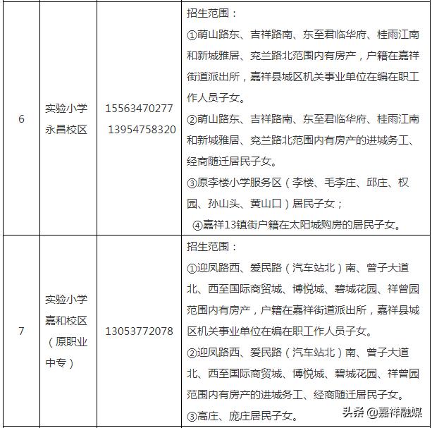 嘉祥县城区小学2020年招生计划和服务区范围
