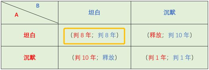 十大虚拟货币交易平台(虚拟货币交易平台排行榜)