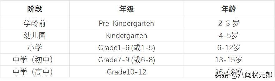 k12教育是什么意思(k12教育和其他教育区别)