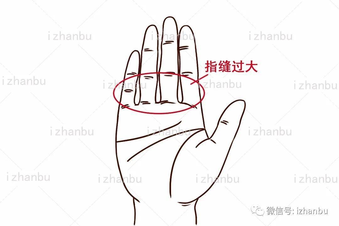 财运线怎么看图解(手纹财运线分析)