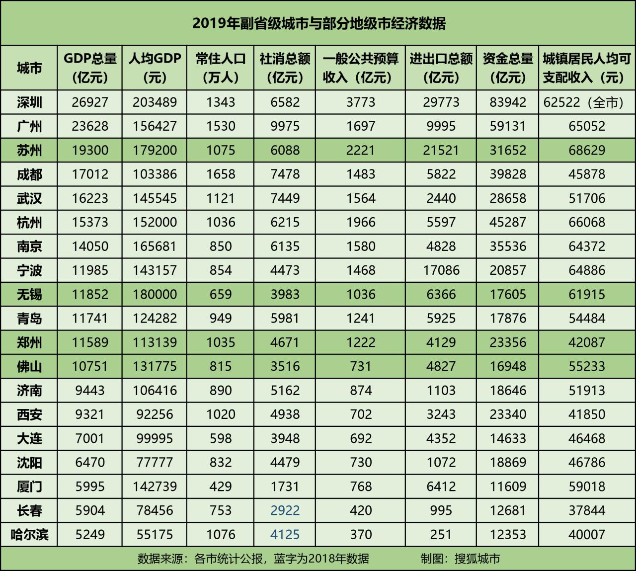 河南向郑州下放部分省级权限,是郑州升格副省级城市的前奏吗?插图(2)
