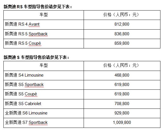 奥迪RS/S9款运动车型上市 起售46.88万元-XI全网