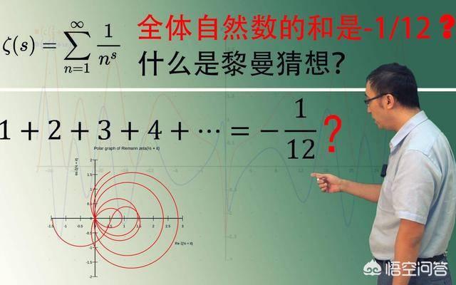 世界三大数学猜想(23个世界数学难题)