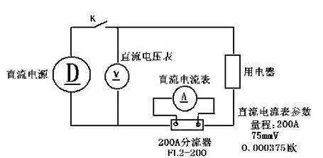 分流器是什么材质(分流器究竟是什么)插图(2)