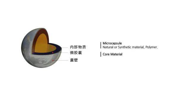 冷变杯怎么变色(变色杯用的变色材料是什么)插图(2)