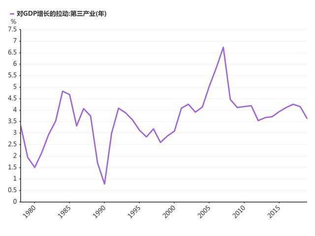 中美gdp数据_中美gdp对比图