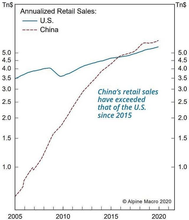 2020年拉萨gdp增速_深圳最新GDP排名出炉啦 快来看看哪个区最富,哪个区最穷