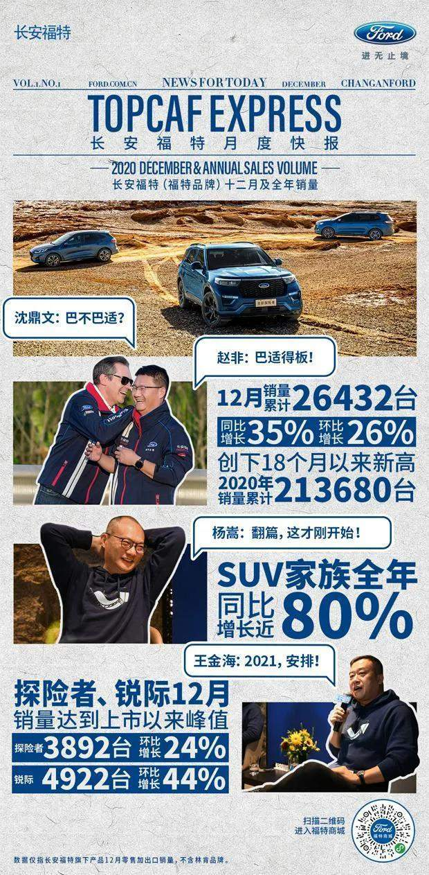 懂车之道观察:三年计划见成效,长安福特快速发展非偶然_销量