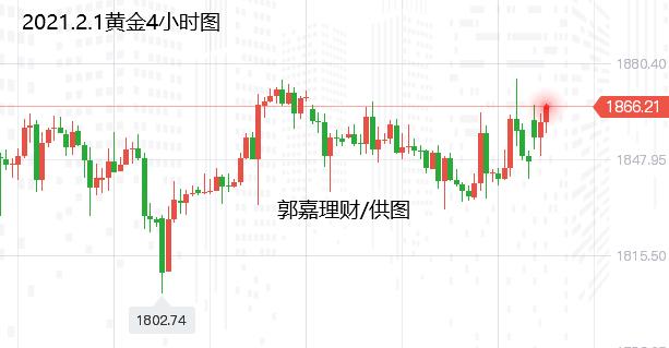 郭嘉理财:2.1金银原油运营建议及市场分析