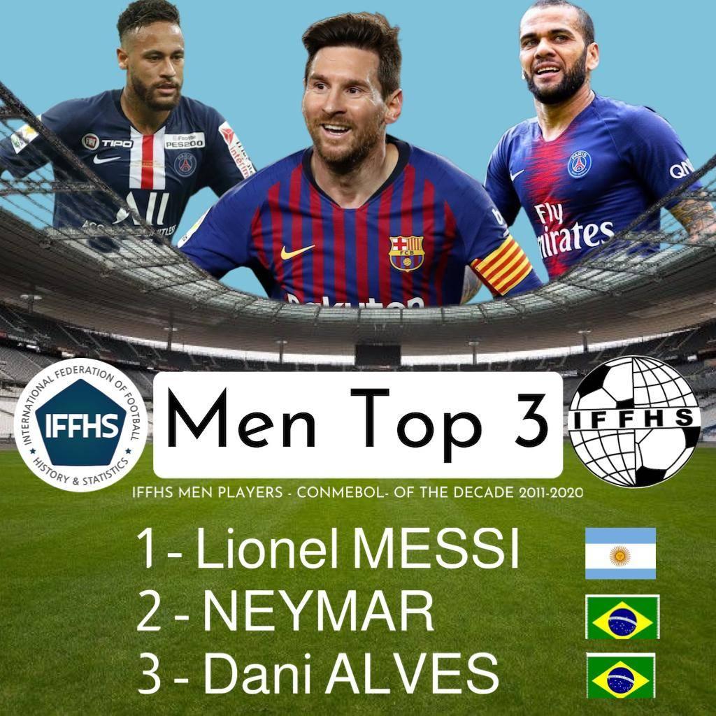 IFFHS南美十年最佳球员:梅西称霸 两大好友紧随其后_年间