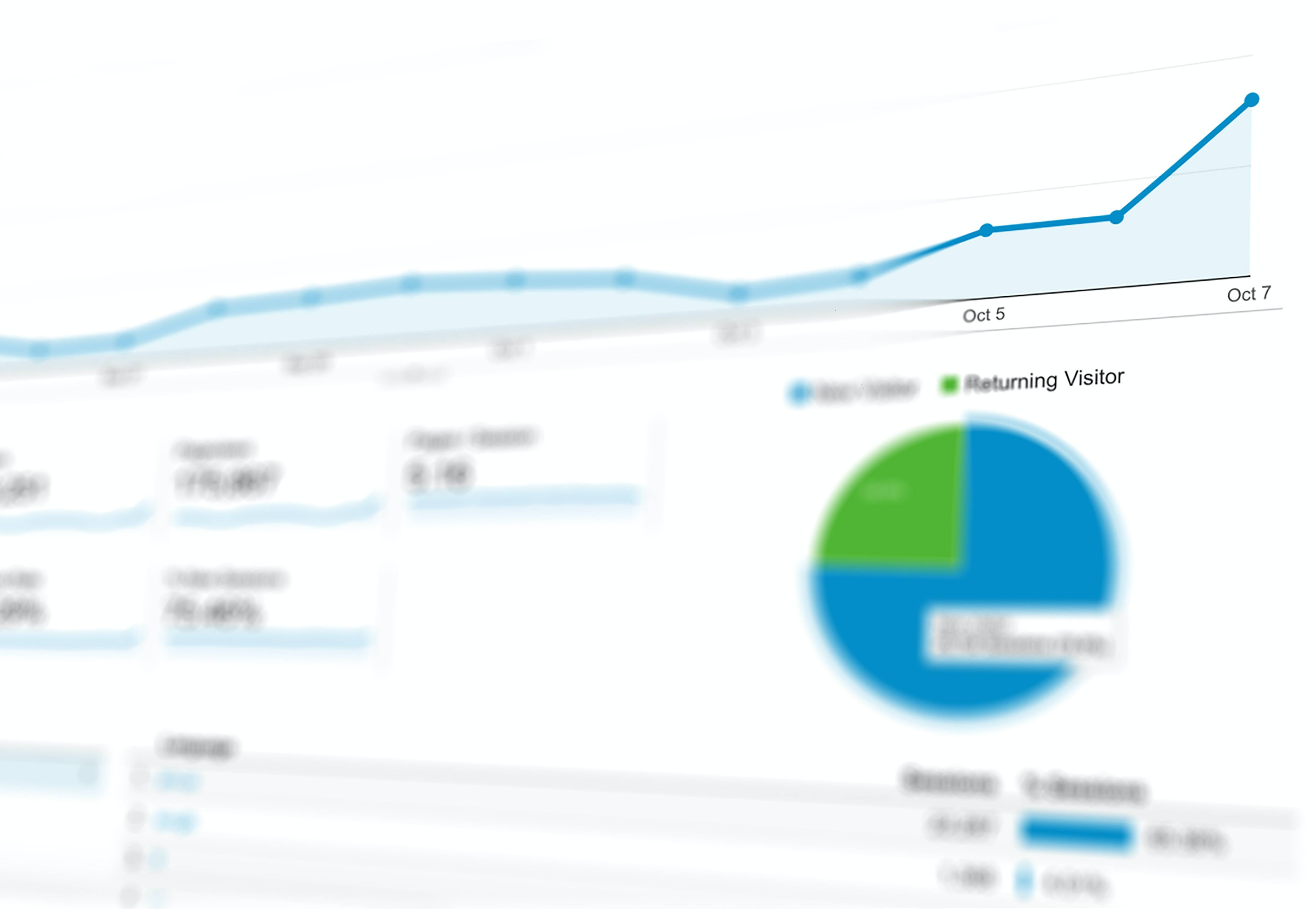 采购KPI达标吗?
