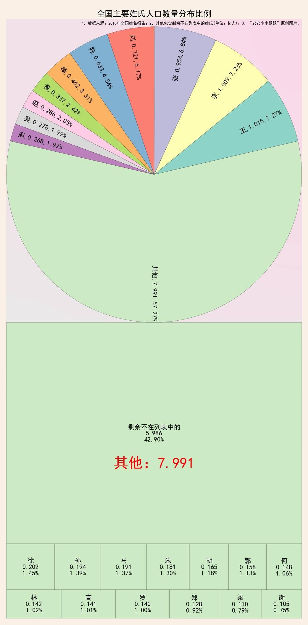 苗姓人口的数量._中国人口数量变化图