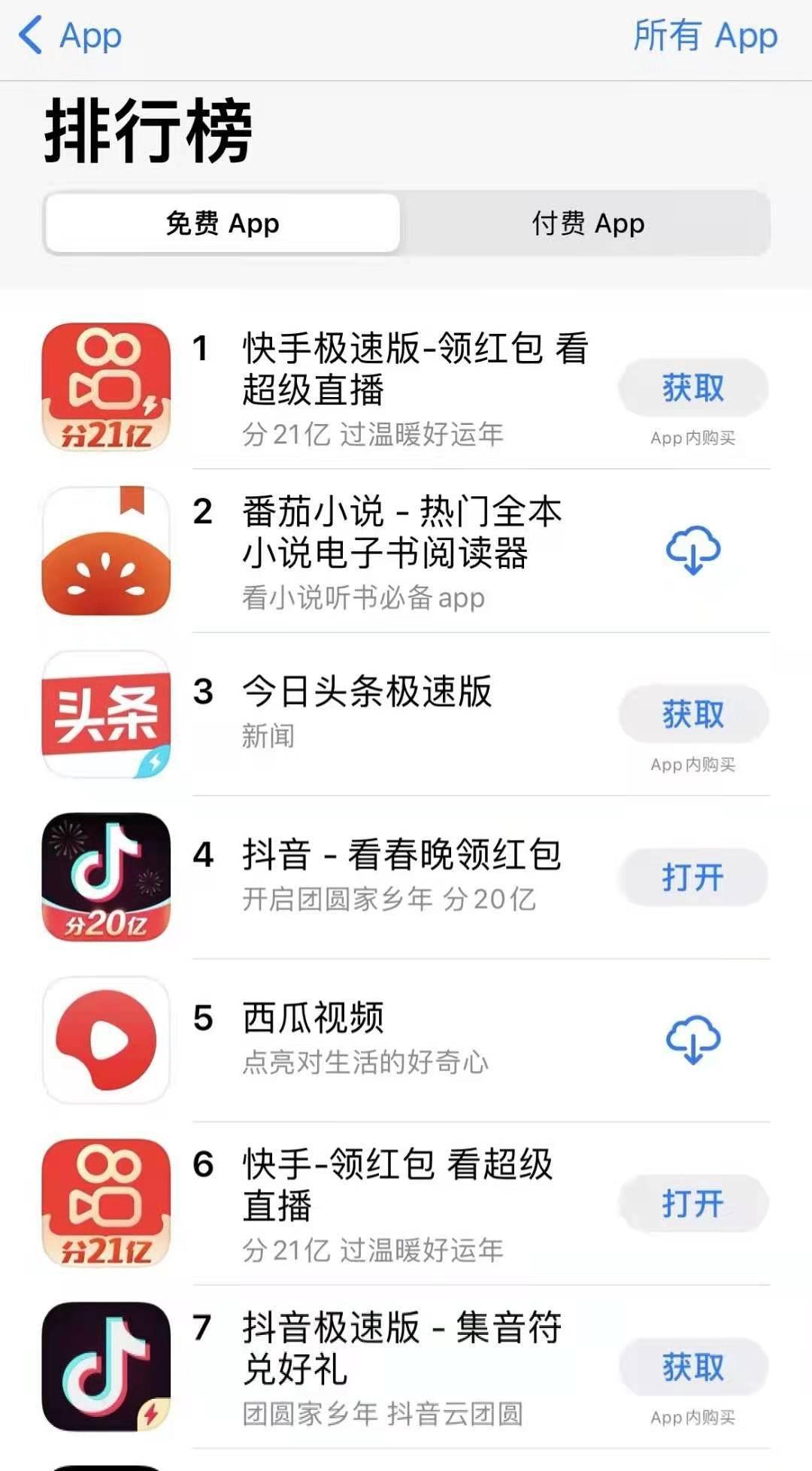 互联网平台春节红包大战,快手抖音除夕霸榜应用商店  第2张