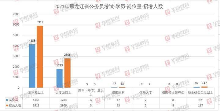 2021各省人口数量_中国各省人口分布图