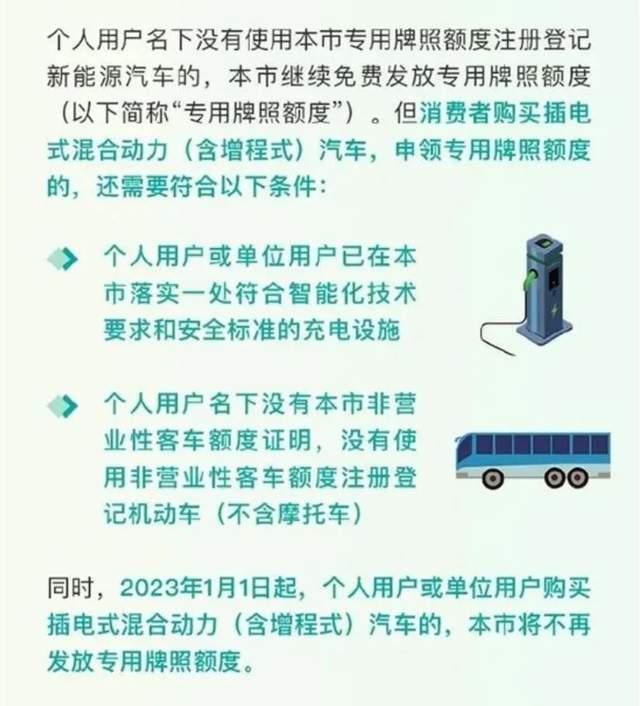 上海率先开火,插混和增程将不发绿牌,这类车还能不能买?