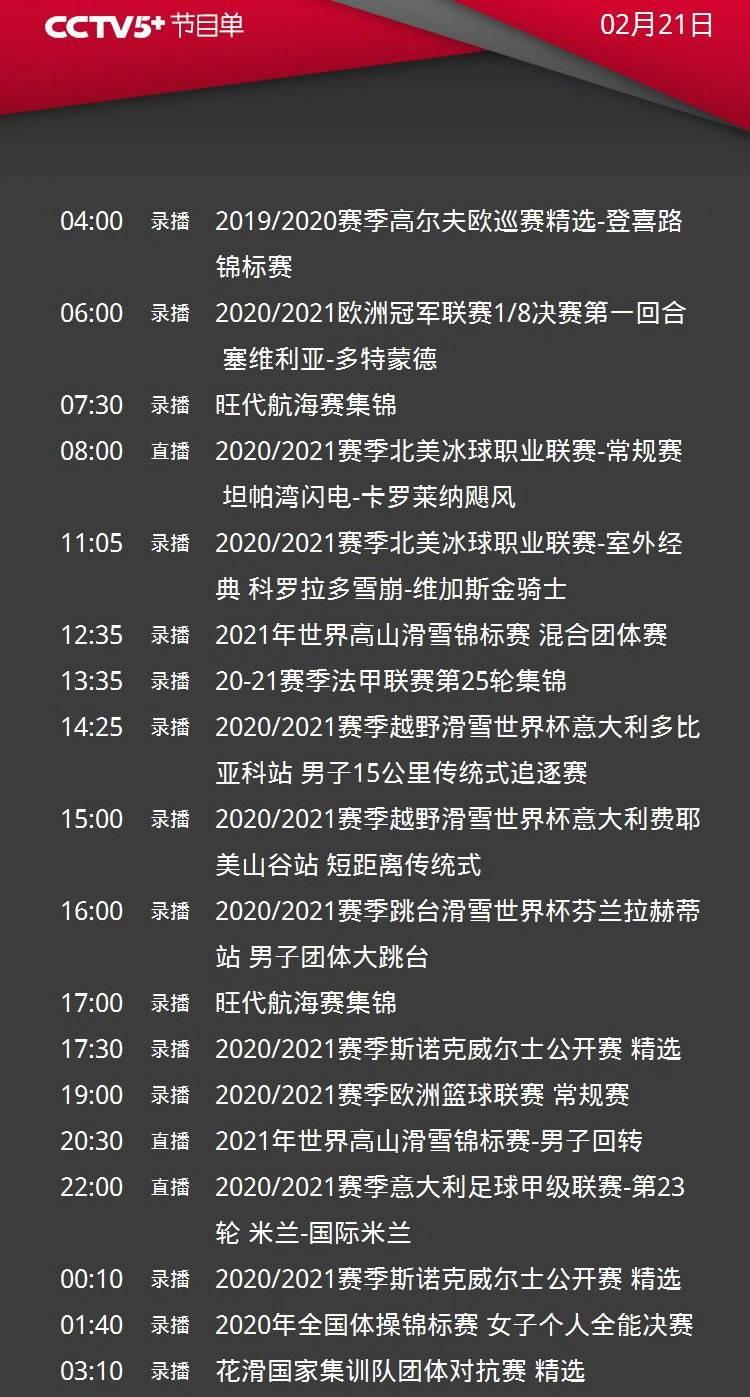 CCTV5+直播意甲榜首大战AC米兰vs国米,CCTV5转澳网男单决赛小德PK梅德韦杰夫