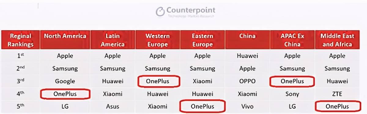 人民日报大篇幅报道一加手机,它会是21年国内最强黑马吗?