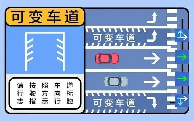 这些车道出问题,扣3分,罚款200。已经有很多人被罚款了!路过时要注意