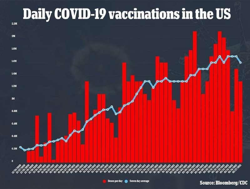 约翰·霍普金斯大学专家:今年四月美国或将实现群体免疫