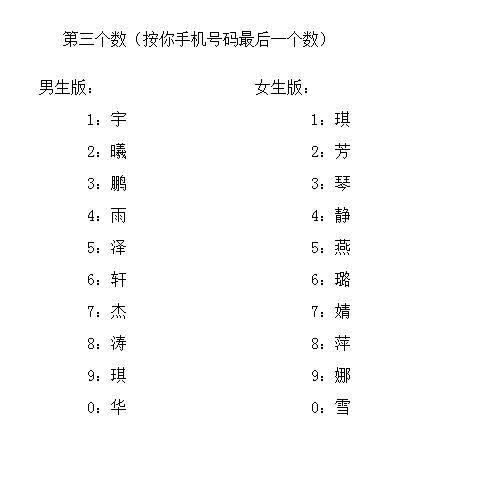 心理测试:测你前世的名字是什么呢?我叫颜云婧,快来测测看吧  第3张