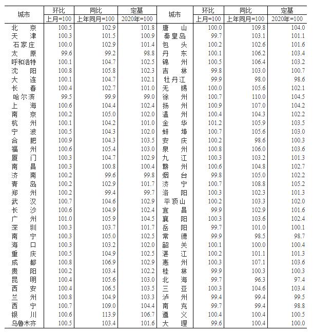 深圳二手房领涨全国,严跃进:后续降温空间较大