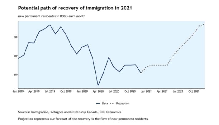 2021年加拿大经济总量_加拿大国旗