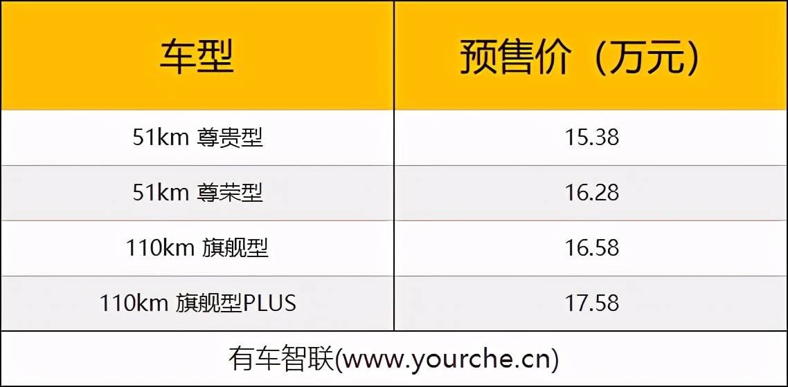 更全面的配置比亚迪宋PLUS DM-i部分配置信息曝光预售价格15.38万