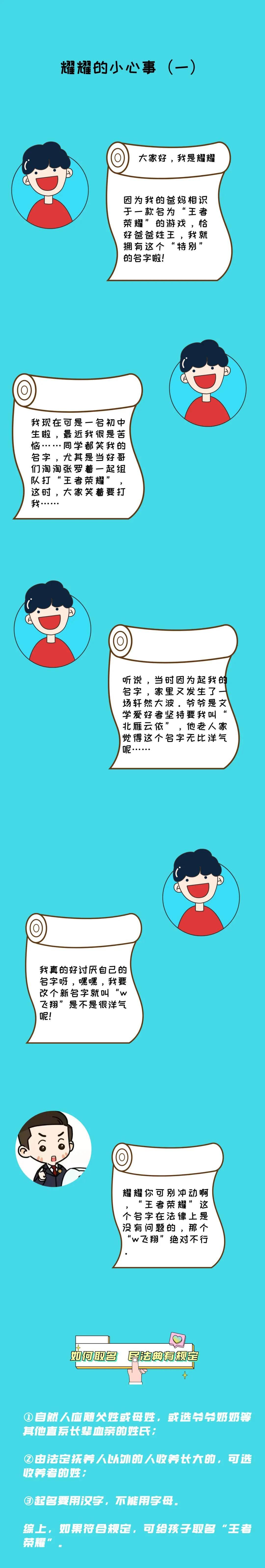 """""""王者荣耀、北雁云依""""能作名字吗?《民法典》""""拍了拍""""你,名字不能随意起"""