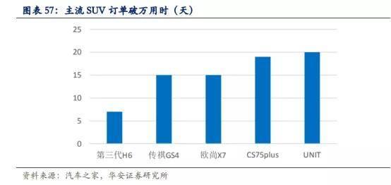 「深度解析」:长城汽车(601633)机构扎堆,未来股价会翻倍增长吗?