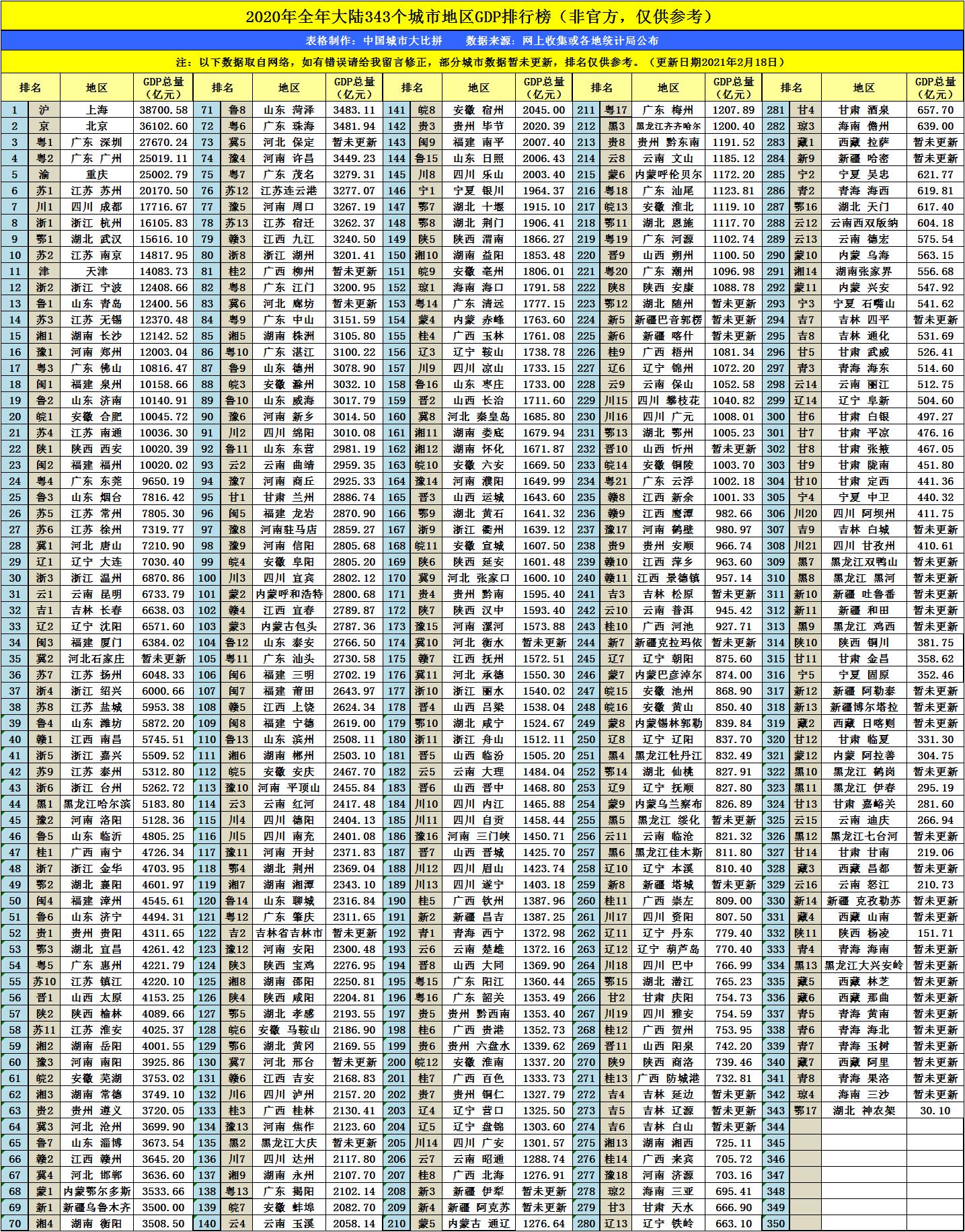 2021焦作市gdp_2021焦作市限号区域图
